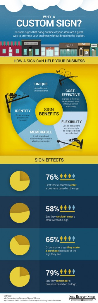 sbs-custom-sign-infographic